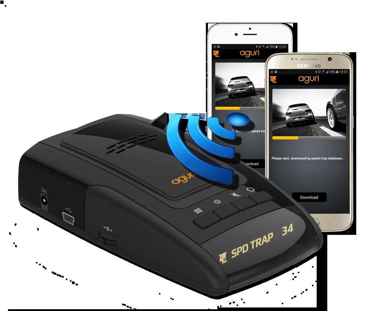 Skyway GTX80 BT updates